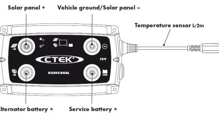 How to make your own cheap dual battery isolator setup for your camping and off road vehicle to power your electronics and RV fridge/freezer.