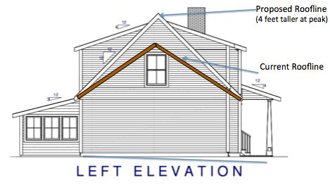 25 best ideas about roof pitch on pinterest calculator for Loft addition cost
