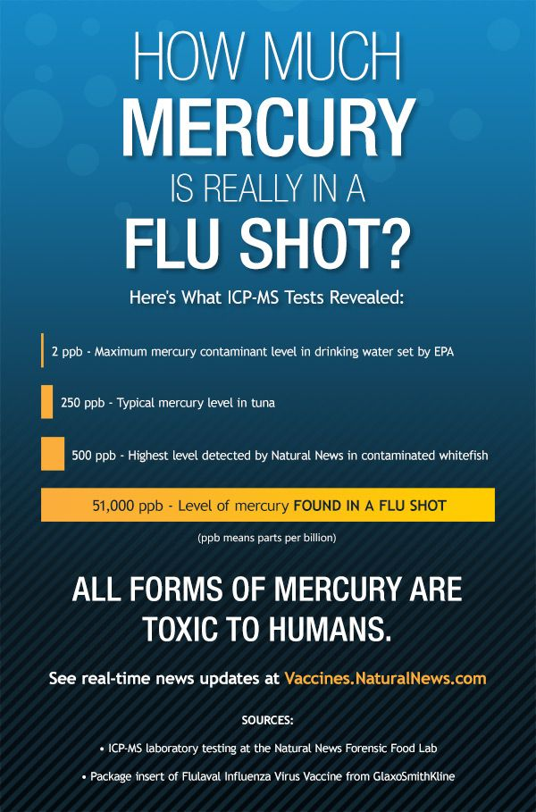 EXCLUSIVE: Natural News tests flu vaccine for heavy metals, finds 25,000 times higher mercury level than EPA limit for water - NaturalNews.c...