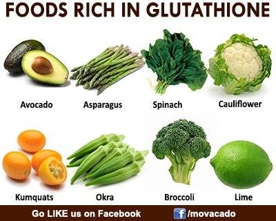 「glutathione food」の画像検索結果