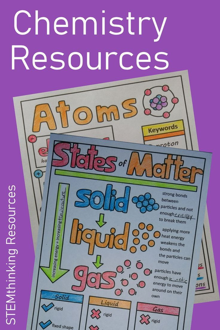 States Of Matter Doodle Sheet Stemthinking Resources States Of Matter Matter Activities Middle School Science Experiments