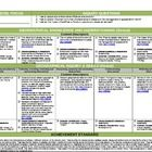 Year 5 Geography Australian Curriculum Planning Template    http://www.teacherspayteachers.com/Store/So-You-Think-You-Can-Teach