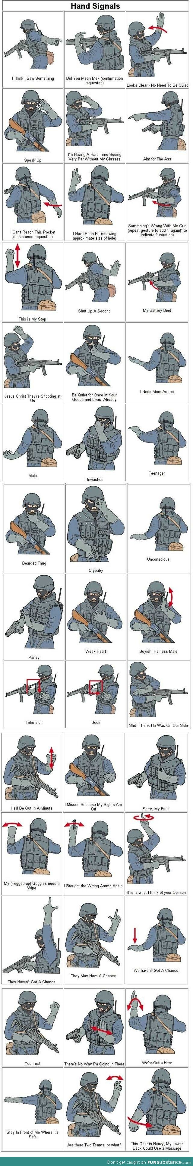 Military sign language