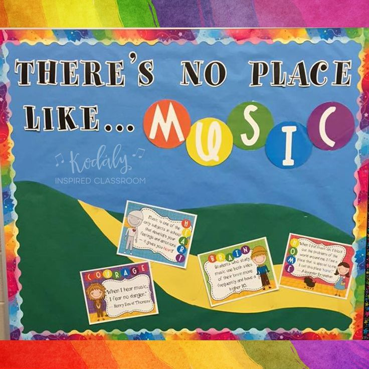 Kodaly Inspired Classroom: There's No Place Like Music - A little Oz themed music advocacy, bulletin boards, and student response sheets. #musicadvocacy #MIOSM #musicbulletinboards