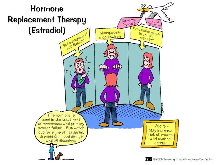 Nursing school mnemonics link
