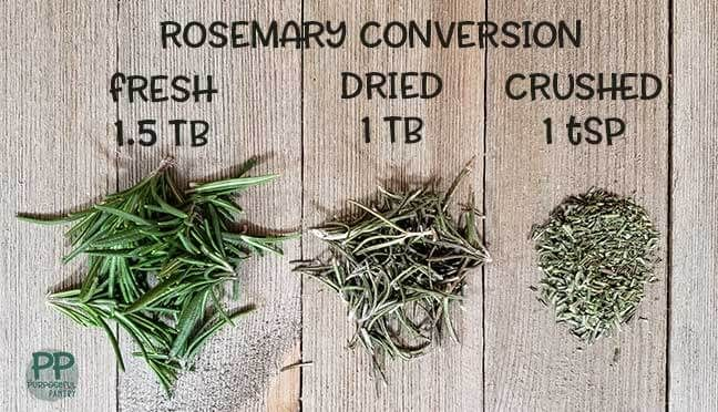 How To Dehydrate Rosemary How To Dry Rosemary Rosemary Drying Herbs