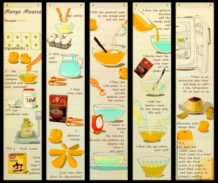My Mango Mousse Illustrated Recepie :)