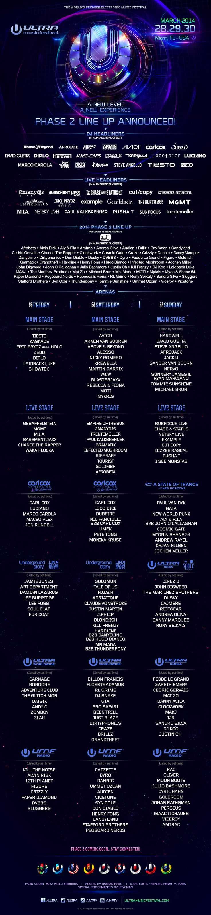 Ultra 2014 Lineup Phase 2!
