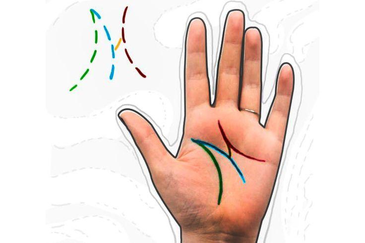 Загрузка... Недавно было обнаружено, что те, на чьих ладонях виднеется буква М, — особенные люди. Настоящие уникалы! У владельцев знака «М» интуиция сильнее, чем у большинства людей, и...