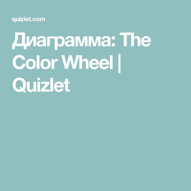 Diagramma The Color Wheel Quizlet Angl Uroki Pinterest