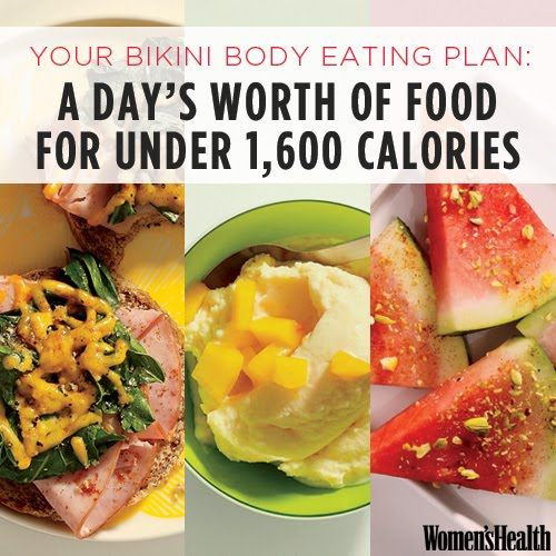 Your Bikini Body Eating Plan: A Day's Worth of Food for Under 1,600 Calories | Women's Health Magazine