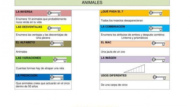 LLAVE DE PENSADORES PARA TRABAJAR UN TEMA animales IMAGEN 1