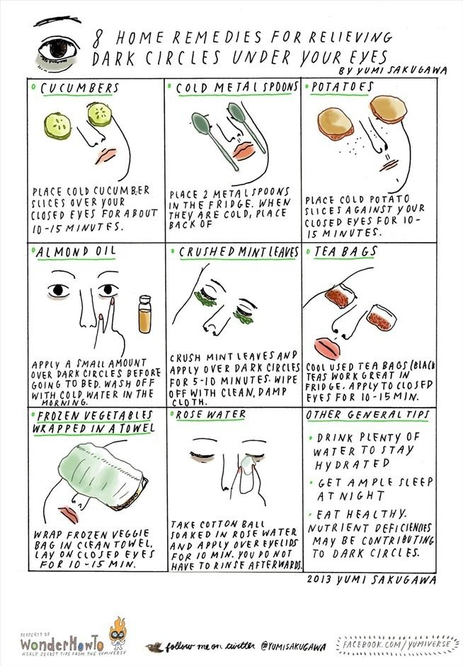 Ways To Get Rid Of Dark Circles Under Your Eyes!!!!!:):):):):)Please like comment and share!!!!!!:):):):):):)