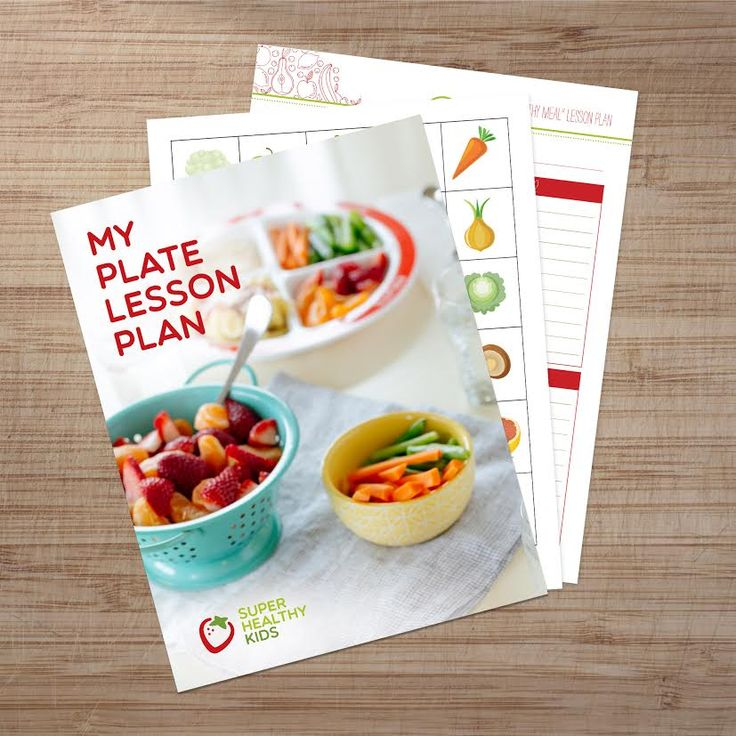 Choose MyPlate Lesson Plan for Elementary School