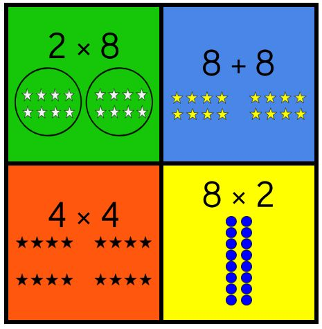 Which One Does Not Belong? wodb.ca