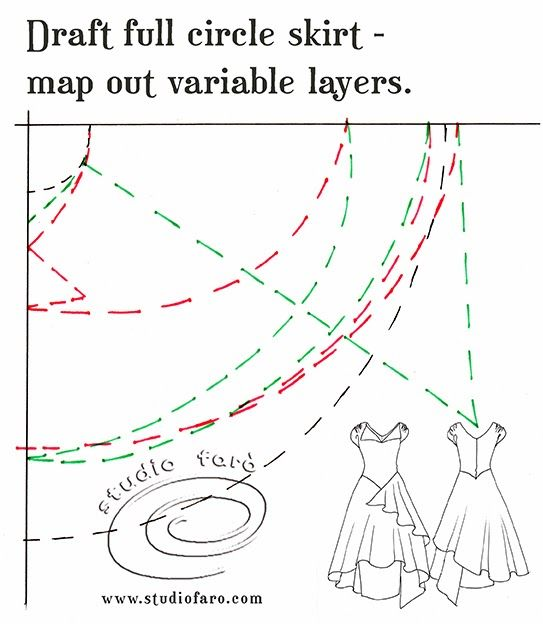 Does anyone need a party frock pattern? well-suited: #PatternPuzzle- Homage to Charles James