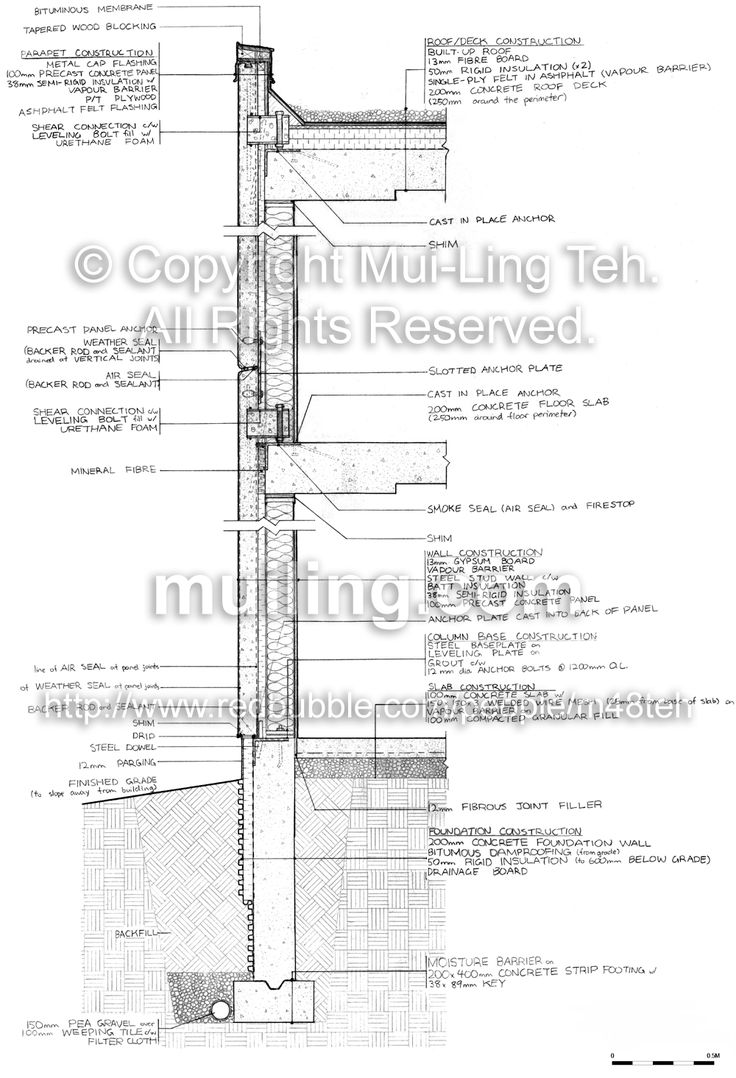 Concrete Section Detail Architecture Detail Drawings