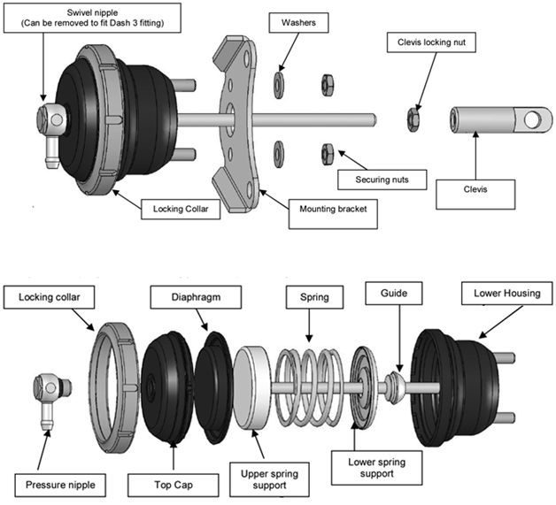 How does a turbocharger actuator work? - http://www.gp-turbo.com/turbocharger-actuator-work/