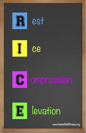 Inside the Athletic Training Room - Ask the ATC about: ANKLE SPRAINS. via homefieldfitness.org