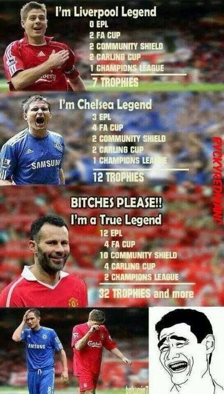 Ryan Giggs - The Real Legend