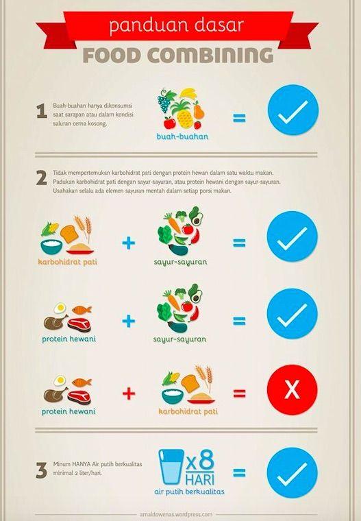 29 best Food Combining images on Pinterest | Food ...