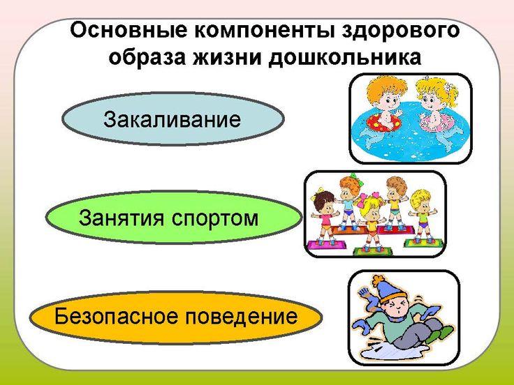 Картинки дошкольникам по зож