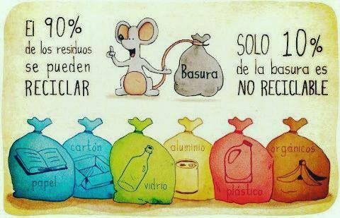 :: 90% de la basura es reciclable ::