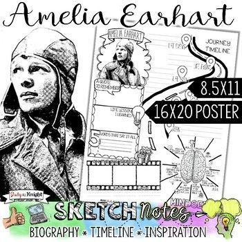 AMELIA EARHART, WOMEN'S HISTORY, BIOGRAPHY, TIMELINE, SKETCHNOTES, POSTER ($)