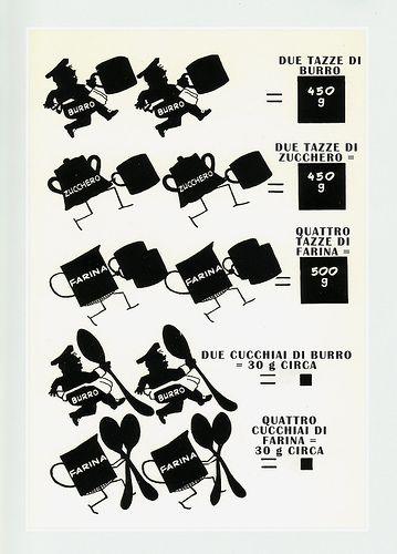 Tabelle di Conversione da Tazze a Grammi