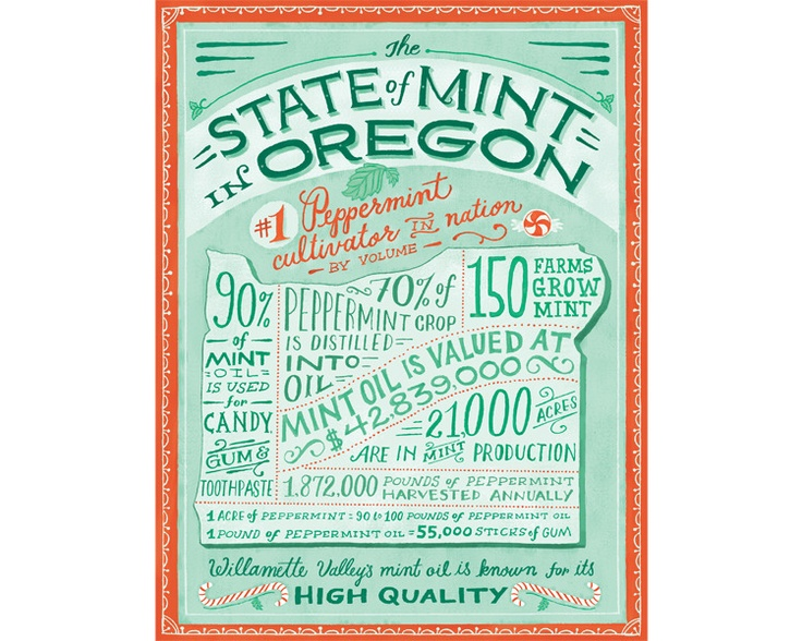 The State of Mint in Oregon by Mary Kate McDevitt: Color, Illustrations Nice