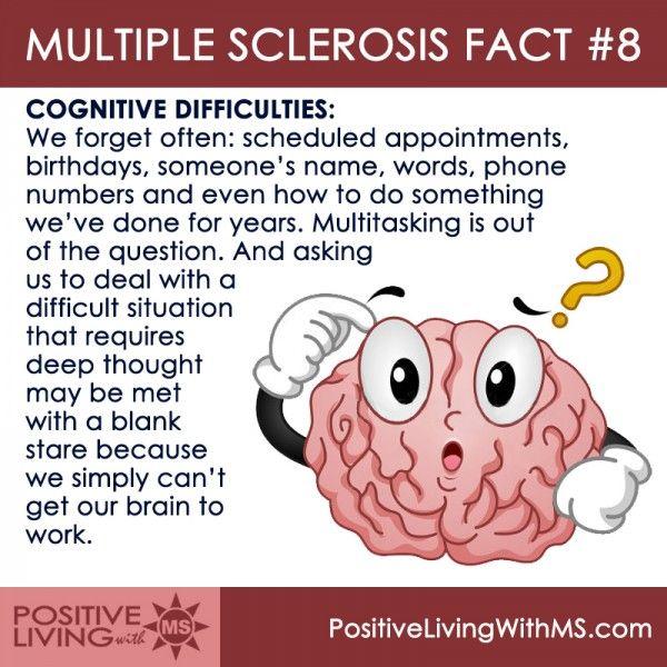 Understanding the disease multiple sclerosis