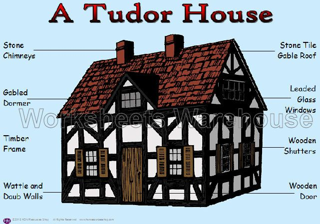 Tudor House Labelled Diagram