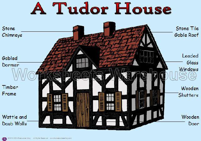 Tudor House Labelled Diagram