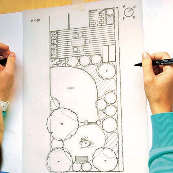 Details Im Gartenplan Einzeichnen In 2020 Garden Planning Flower Garden Plans Backyard Landscaping Plans