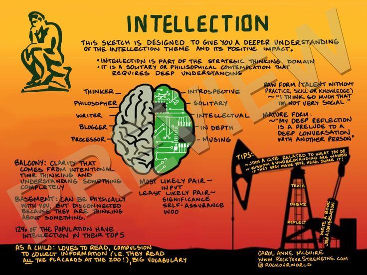 Intellection