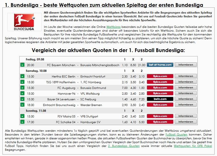 Quoten 2. Bundesliga