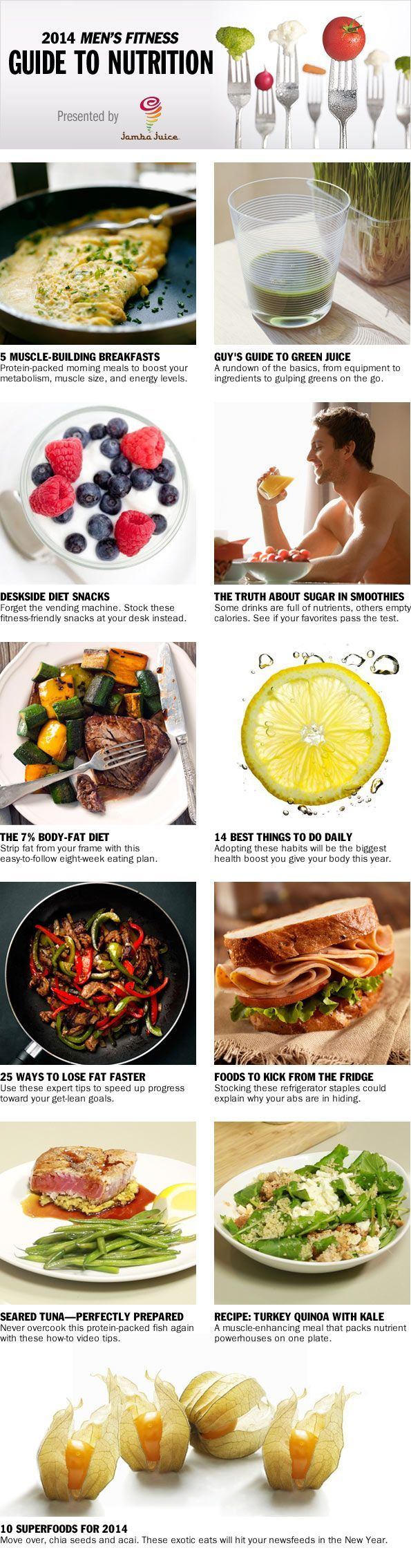 The 2014 Mens Fitness Guide to Nutrition - Mens Fitness Check out Dieting Digest