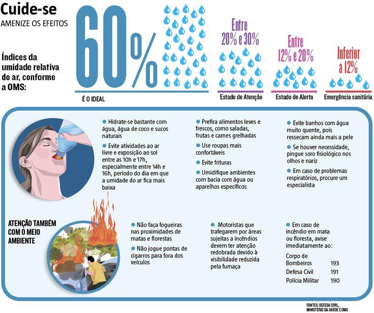 A baixa umidade do ar e a chegada do outono lotam os hospitais pediátricos em Belo Horizonte. Nos primeiros 30 dias deste ano, 52 crianças com problemas respiratórios foram atendidas, enquanto no mês passado foram 159 (09/07/2017) #Ar #Seco #Baixa #Umidade #BeloHorizonte #Belo #Horizonte #BH #Criança #Hospital #Gripe #Laringite #Faringite #Infografia #Infográfico #HojeEmDia
