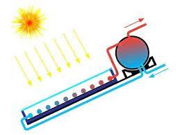 Hasil gambar untuk solar water heater