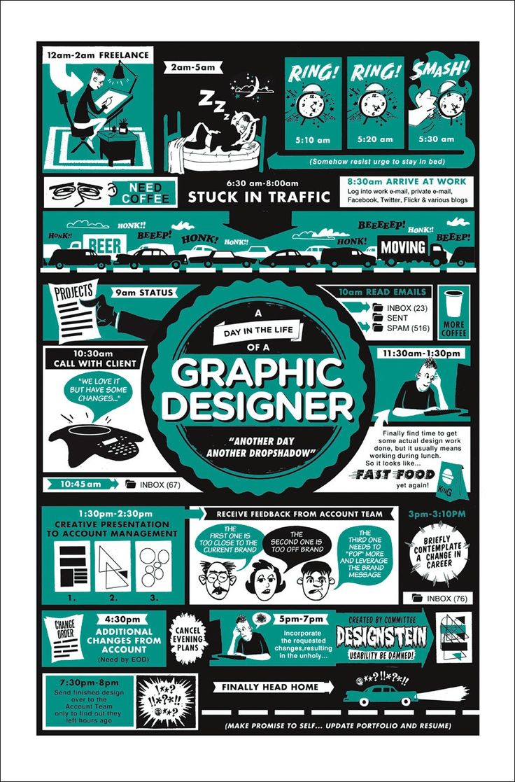 Poster design resources - 10 Posters That Sum Up Designer Problems