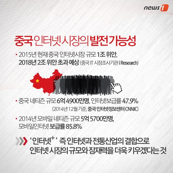 [카드뉴스] 중국 신성장 키워드 '인터넷 플러스' 전략