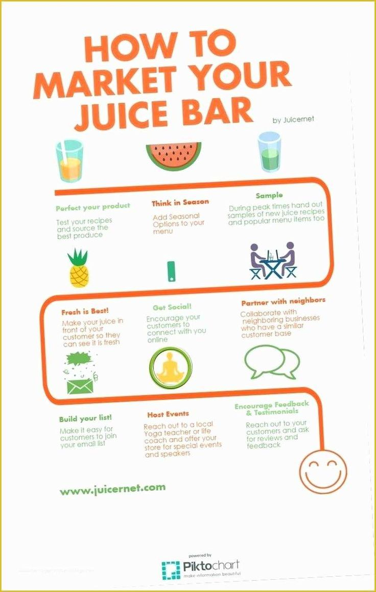 48 Juice Bar Business Plan Template Free