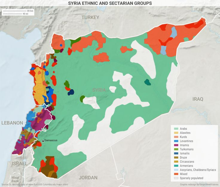"{    WHY SYRIA CAN'T BE PUT BACK TOGETHER AGAIN    } #GeopoliticalFutures .... ""It is impossible to know the exact demographic breakdown of the country today because of the fighting and migration, but before the war, roughly 68 percent of Syria was Sunni. Of that, 10 percent was Kurdish and the rest was Arab. Alawites made up another 11 percent of the total population. We …""... https://geopoliticalfutures.com/syria-cant-put-back-together/"