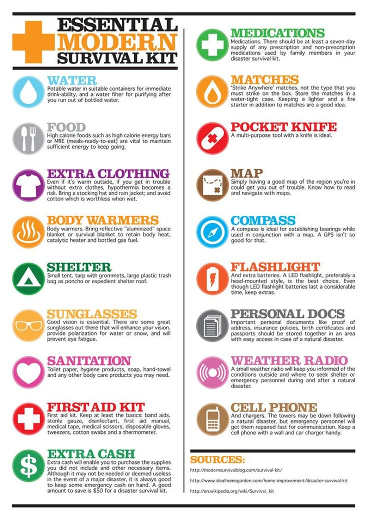 This is a great, simple list for an emergency kit. Hosted by imgur.com