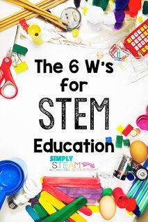The 6 Ws For Stem Classroom Management Pinterest Stem