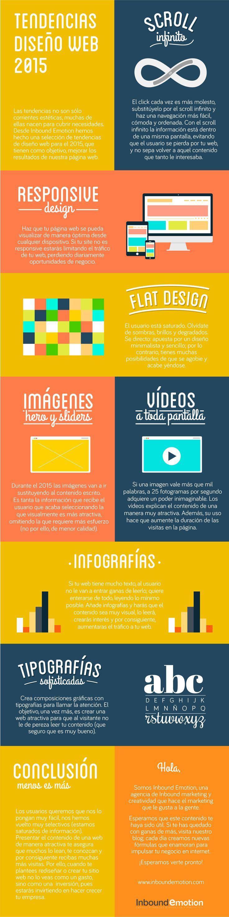 TENDENCIAS EN DISEÑO WEB PARA 2015 #INFOGRAFIA #INFOGRAPHIC #DESIGN