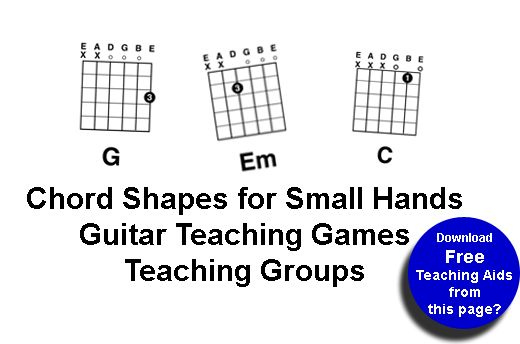 teaching children guitar free printer friendly chord shapes teaching kids guitar teach children guitar