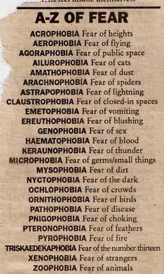 A-Z of Fear
