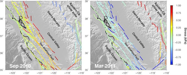 Rain and snow help stress out earthquake faults