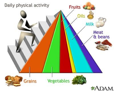 Daily physical activity with a balanced diet, will help you keep fit and healthy.